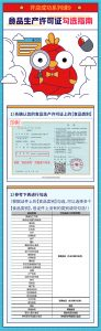 【成功开店系列课9】食品生产许可证勾选指南