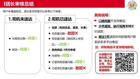售后审核(下)-常见场景案例【团长基础系列20】