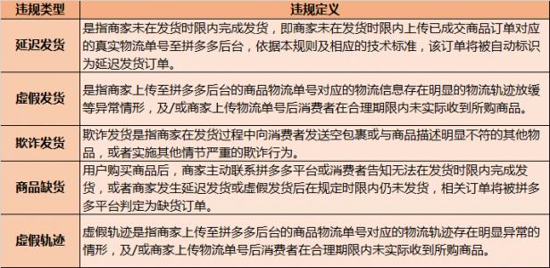 拼多多批发供应商交易规范【拼多多批发系列课6】